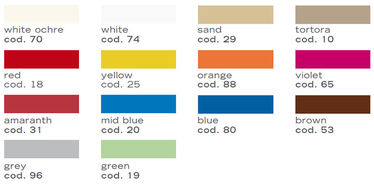 Paletar culori Aqua